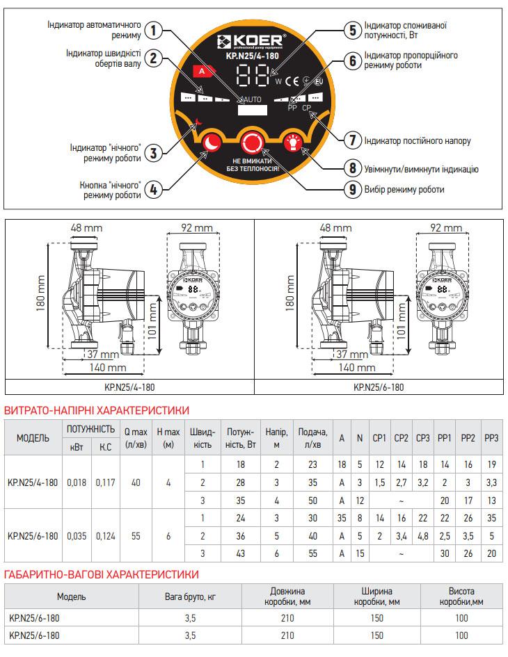 Энергосберегающий циркуляционный насос KOER KP.N25/4-180 с гайками